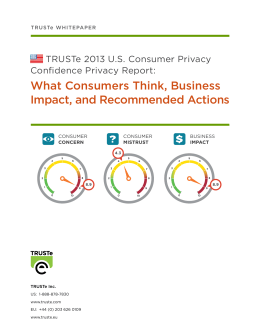 What Consumers Think, Business Impact, and Recommended Actions