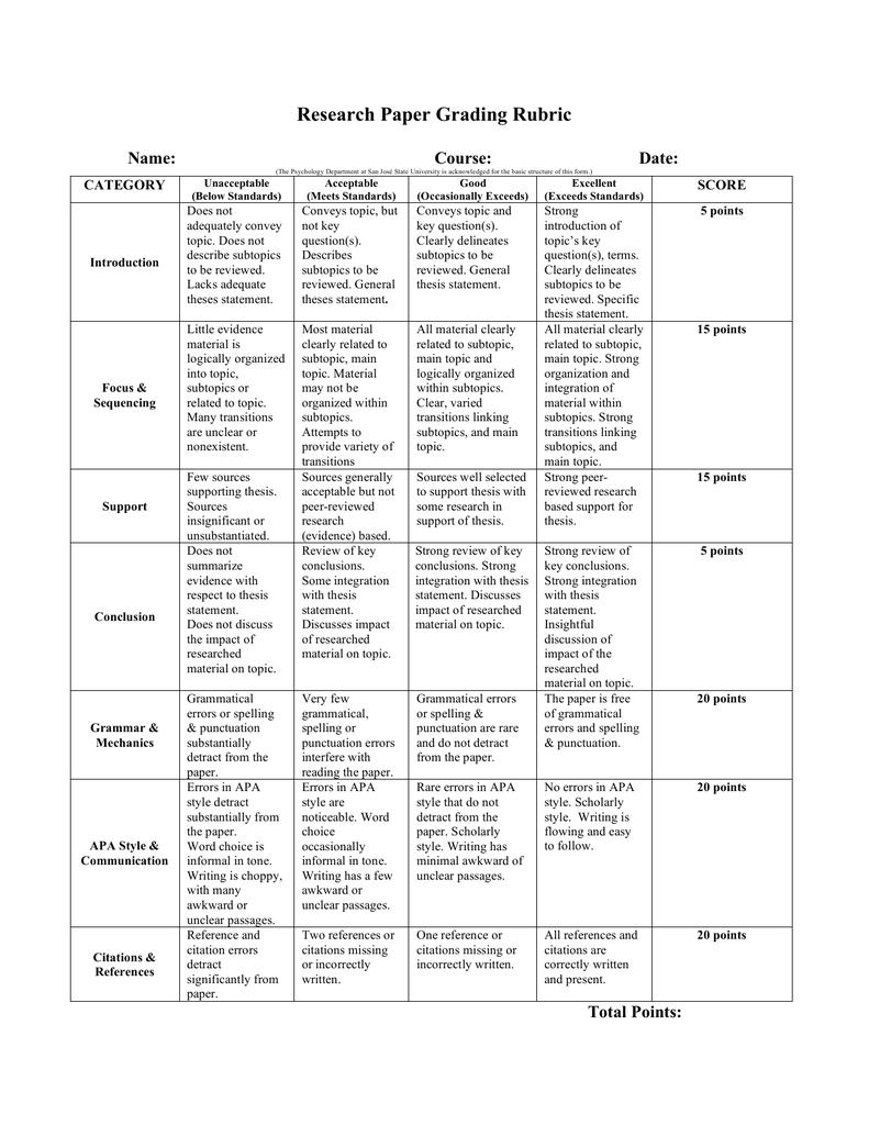 science research paper rubric high school pdf