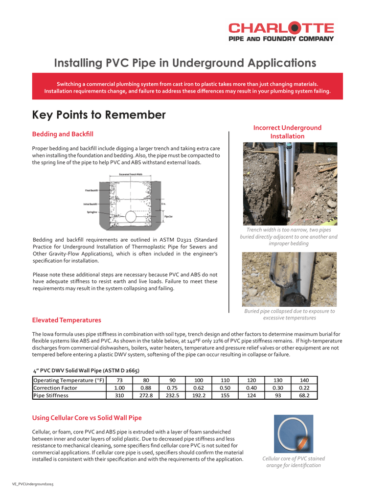 Installing PVC Pipe in Underground Applications