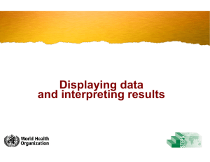 Displaying data and interpreting results
