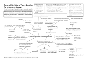 Generic Mind Map of Focus Questions for a Literature Review