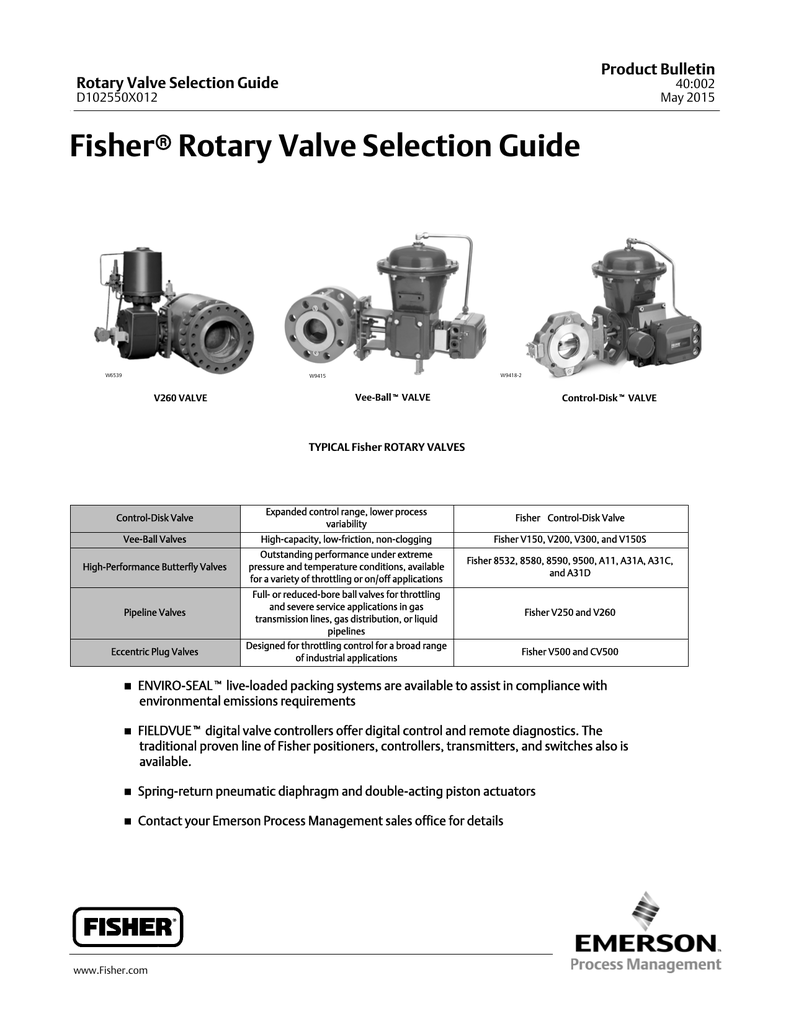 Rotary Valve Selection Guide Welcome To Emerson Process Dvc 2000 Positioner Wiring Diagram