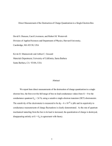 Direct Measurement of the Destruction of Charge Quantization in a