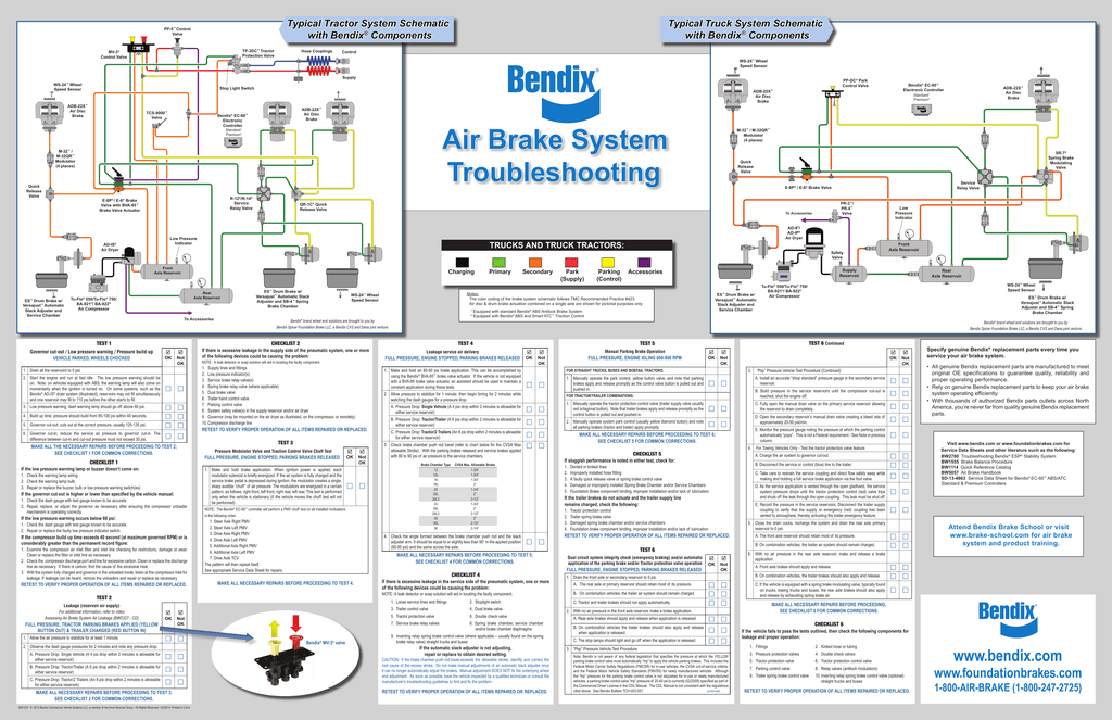 Air Brake Problem Chart : Bendix abs troubleshooting wiring diagrams