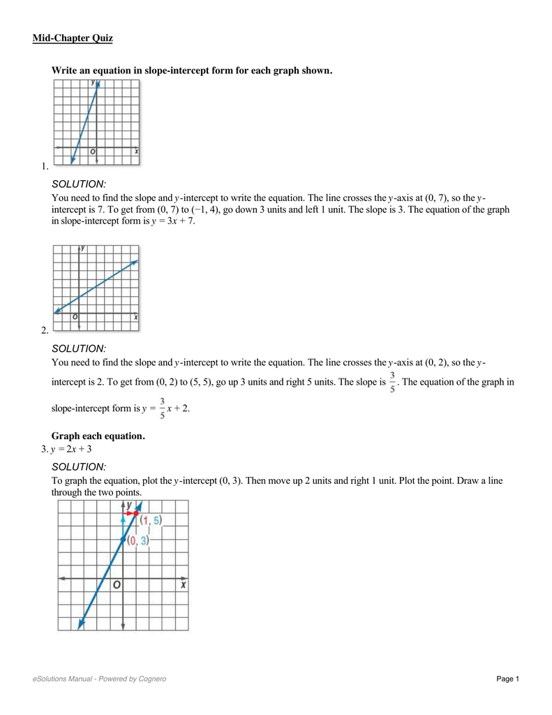 Write An Equation In Slope Intercept Form For Each Graph Shown 1
