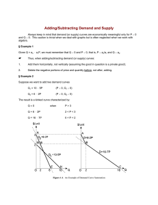 Adding/Subtracting Demand and Supply
