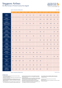 Upgrade Chart - Singapore Airlines