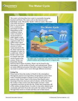 hydrologic cycle essay
