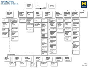 Printable PDF of the organization chart for the College of Engineering