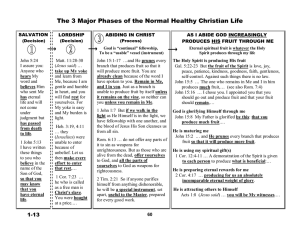The 3 Major Phases of the Normal Healthy Christian Life