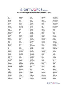 All 1000 Fry Sight Words in Alphabetical Order