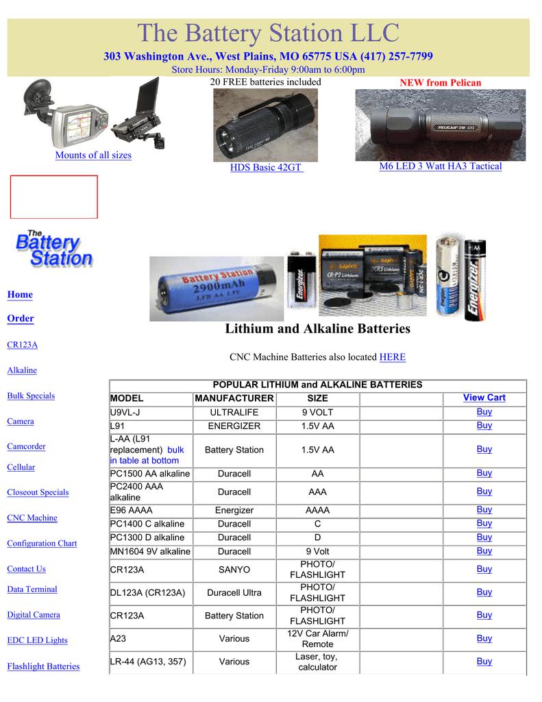 Lithium and Alkaline Batteries