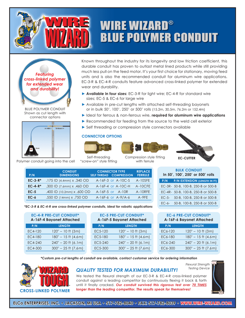 WIRE WIZARD® BLUE POLYMER CONDUIT