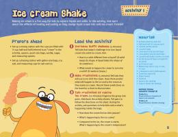 Ice Cream Shake Ice Cream Shake