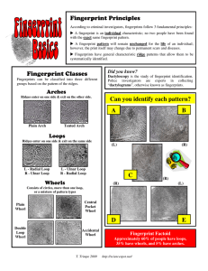 Fingerprint Basics Card