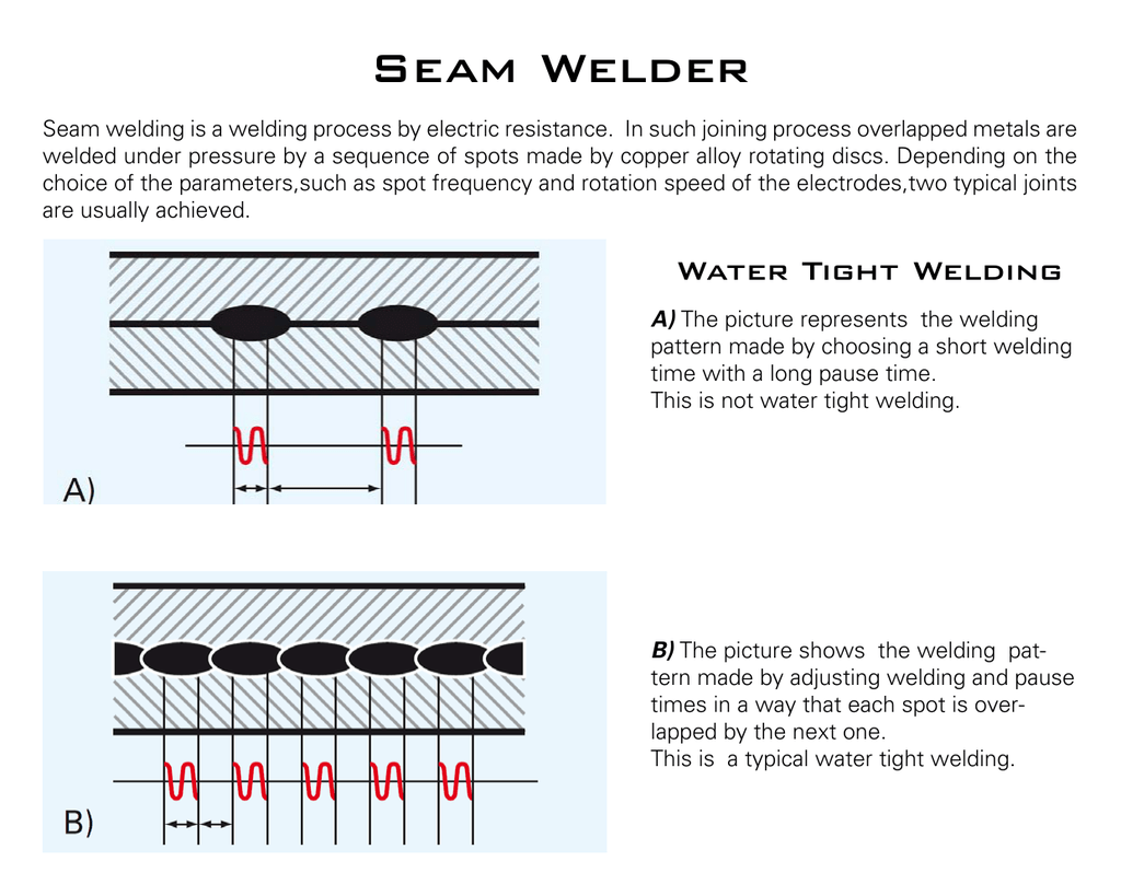 Whats Seam Welding Diagram Of Process