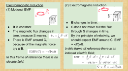Electromagnetic Induction (1) Motional EMF B is constant. The