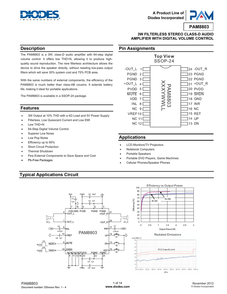 Pam8803 Description Features Pin Assignments Applications Digital Volume Control Circuit
