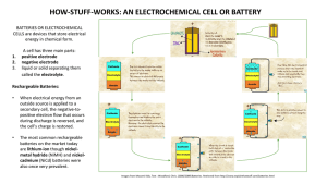 HOW-STUFF-WORKS: AN ELECTROCHEMICAL CELL OR BATTERY