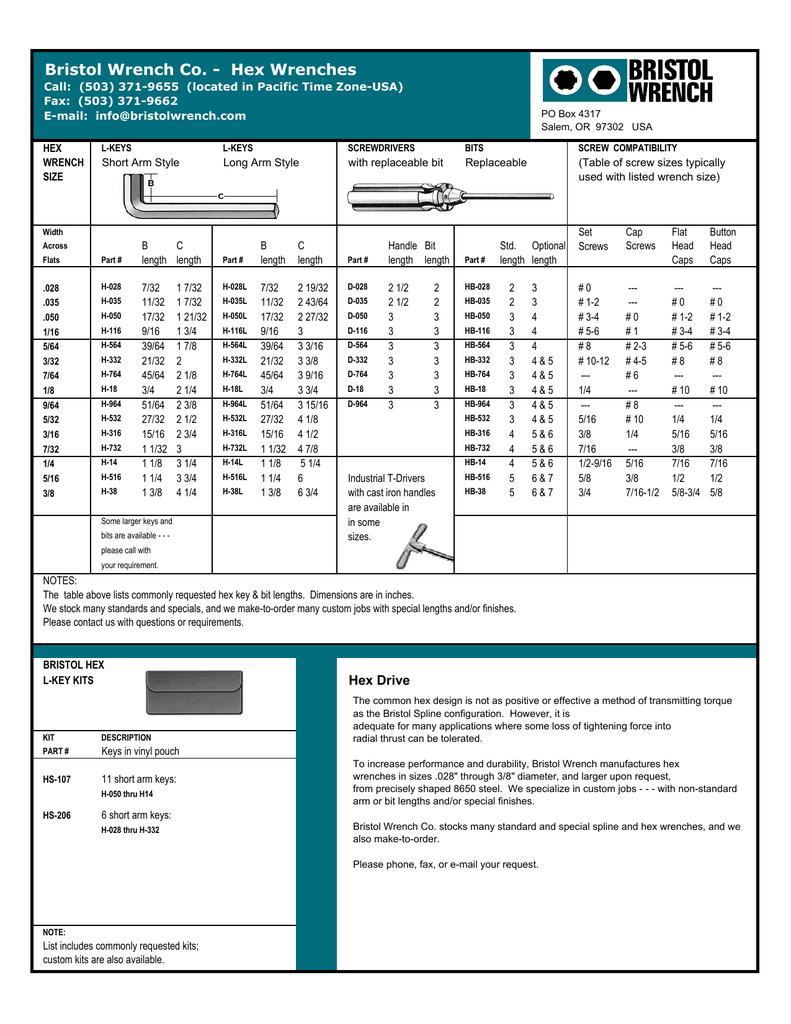 Bristol D-564 standard hex wrench