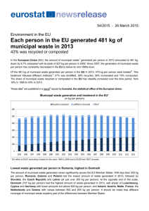 Each person in the EU generated 481 kg of municipal waste in 2013