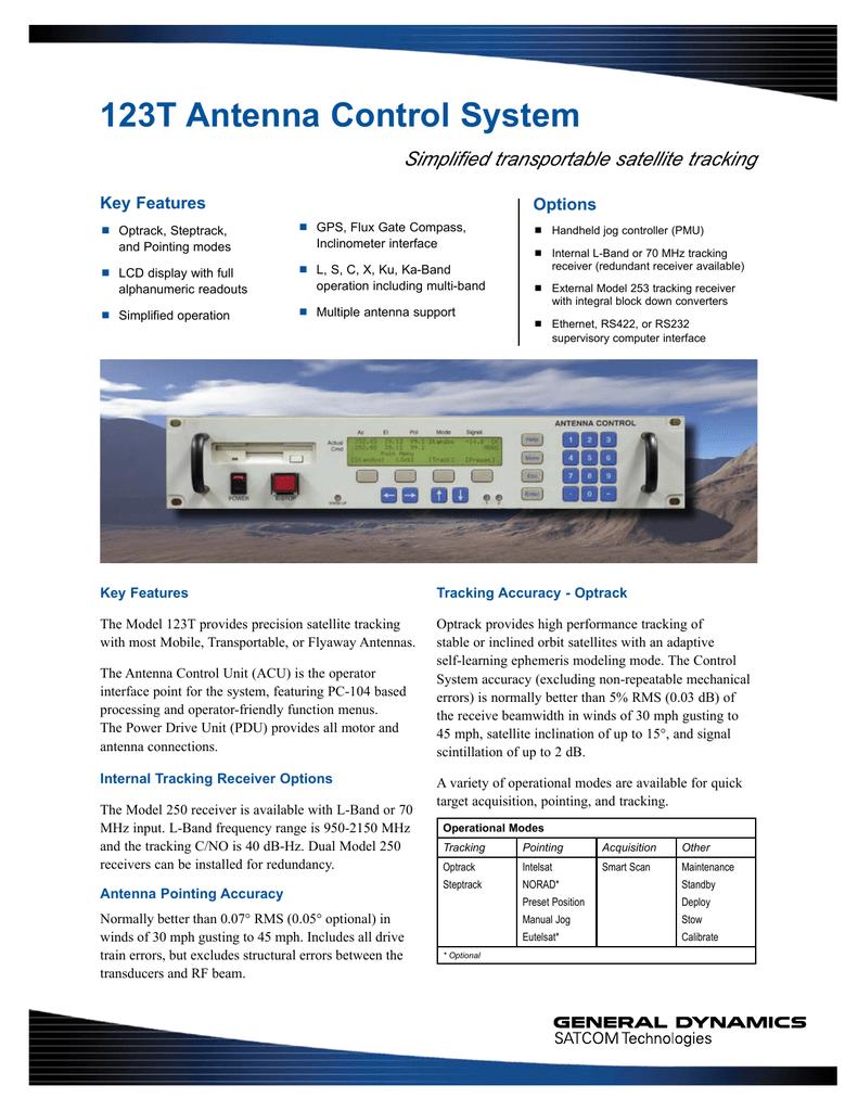 Gendyn External Login - More info