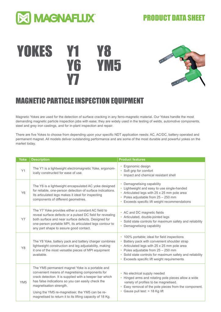 YOKES Y1 Y8 Y6 YM5 Y7