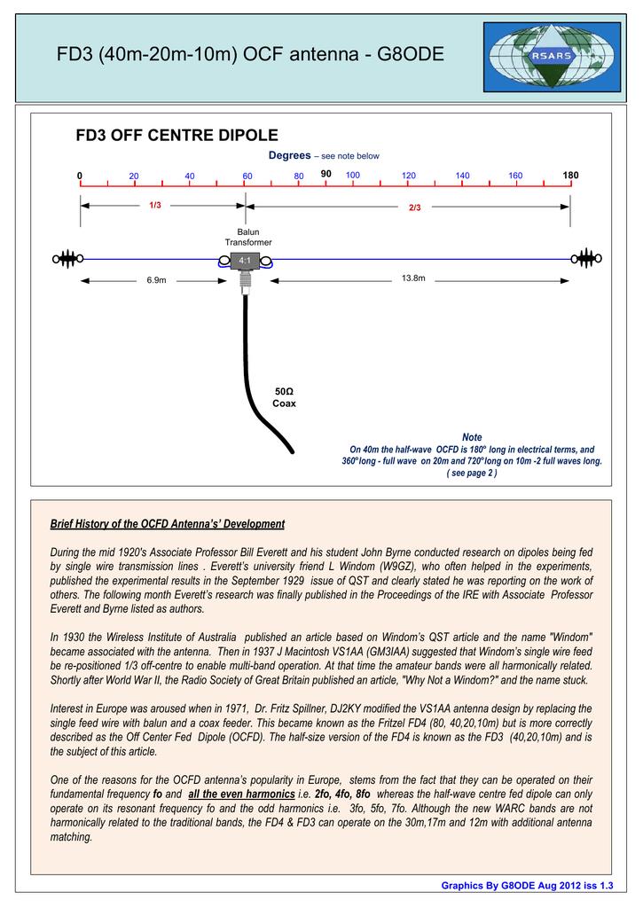 FD3 (40m-20m-10m) OCF antenna - G8ODE