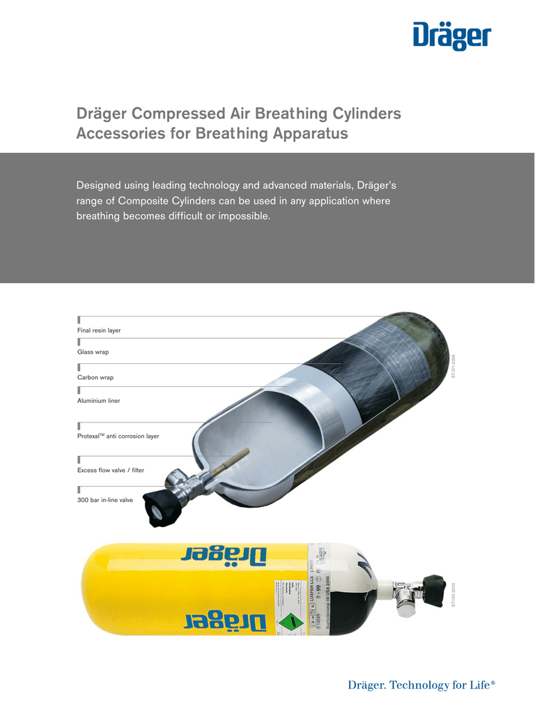 Drger Compressed Air Breathing Cylinders Accessories For