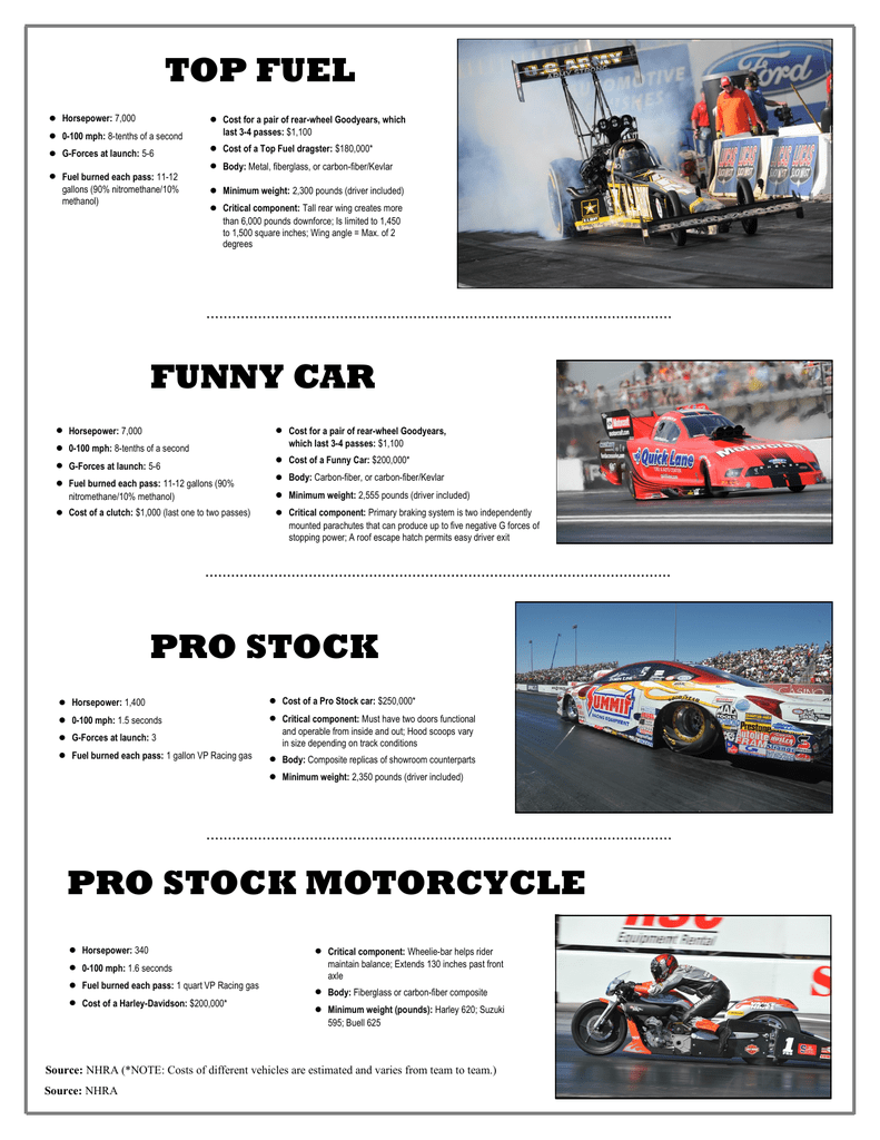top fuel funny car pro stock pro stock motorcycle