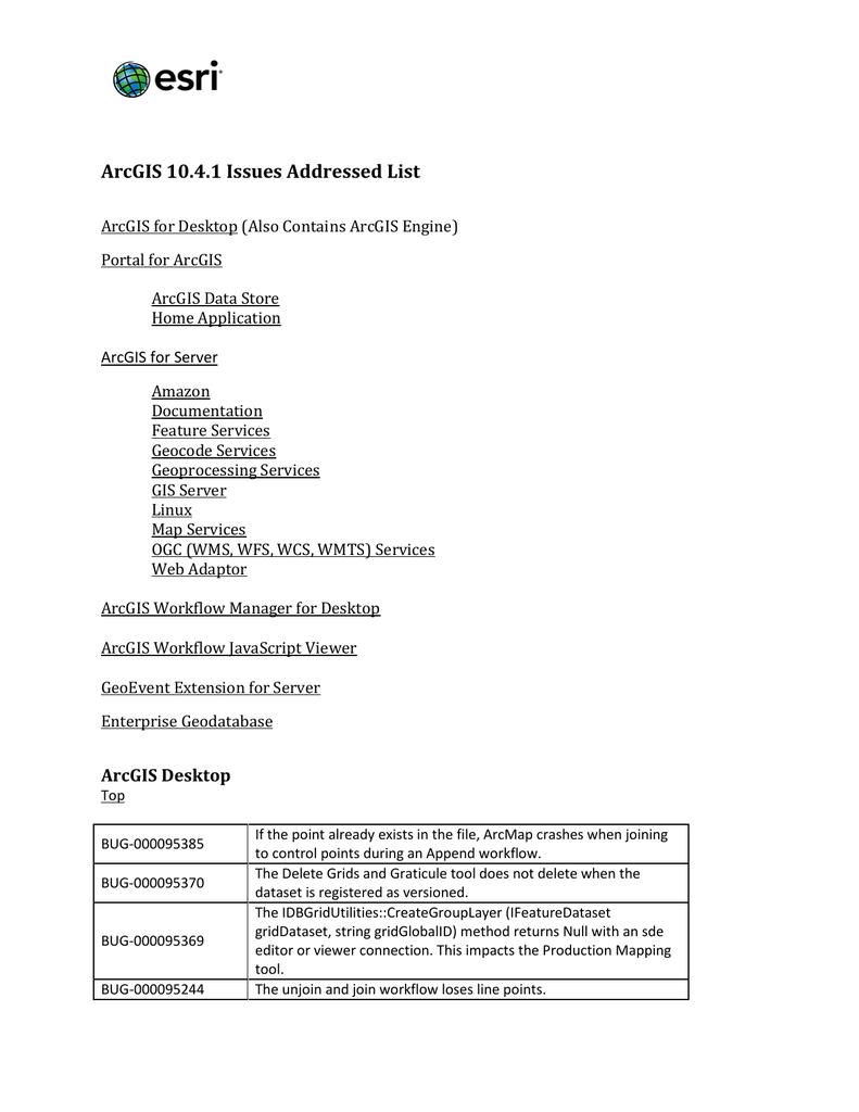 ArcGIS 10 4 1 Issues Addressed List