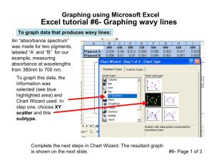 Excel tutorial #6- Graphing wavy lines