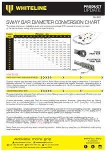 BL-281 Whiteline Sway bar diameter conversion chart