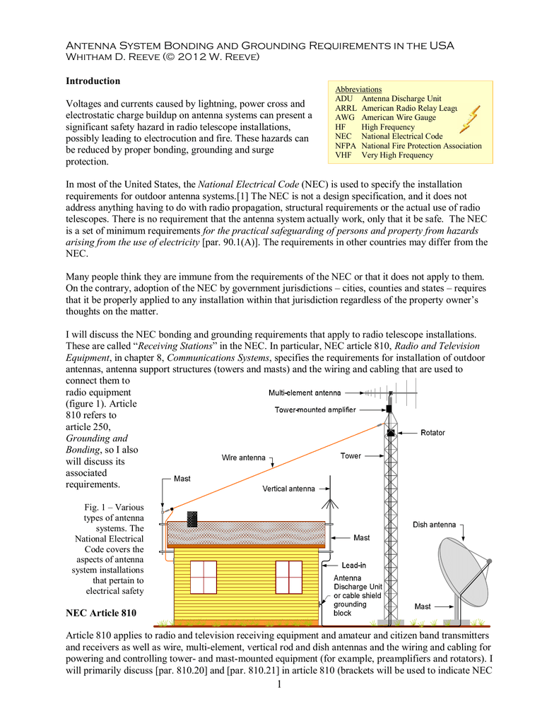 glamorous nec relay wiring diagram contemporary