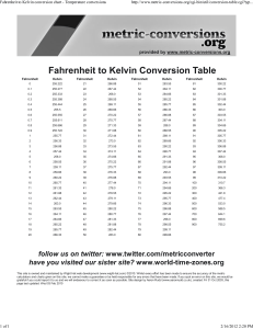 Fahrenheit to Kelvin conversion chart