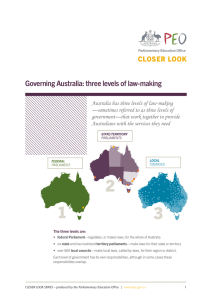 Closer Look: Governing Australia: three levels of law
