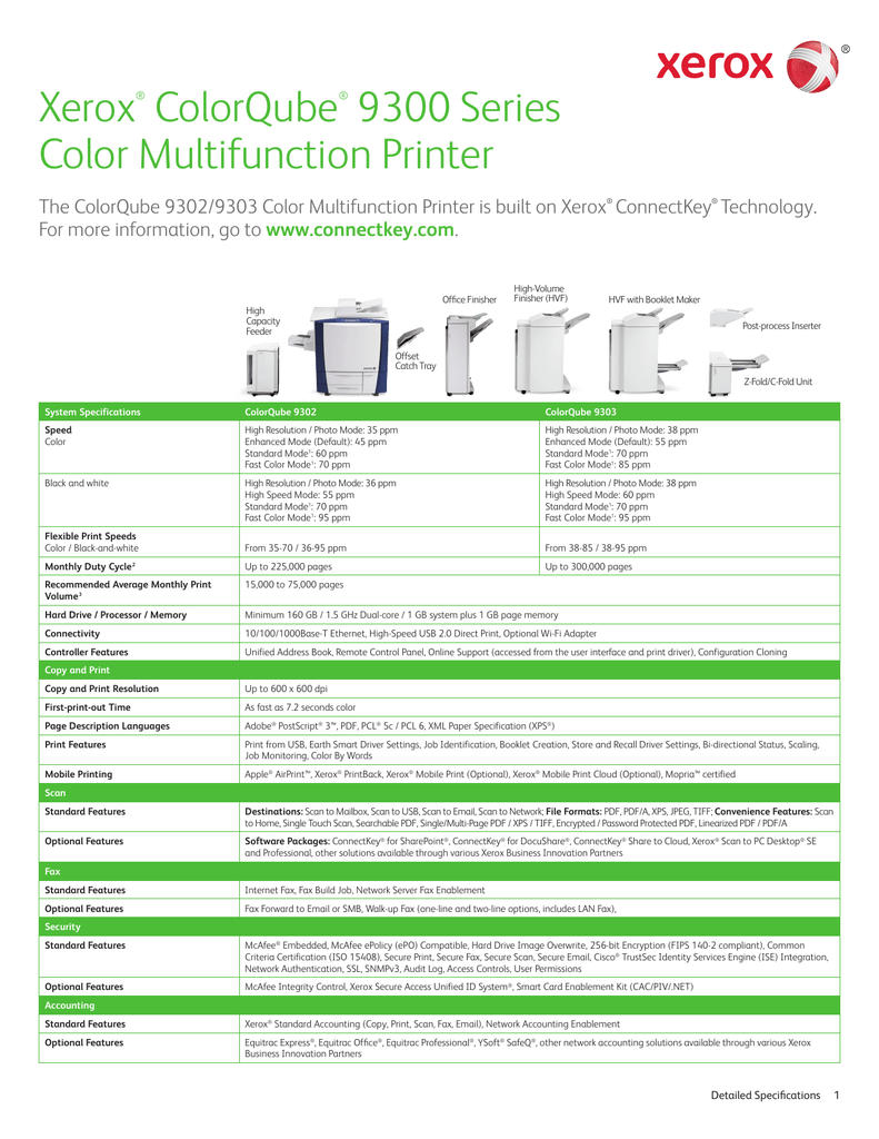 ColorQube 9301/9302/9303 Detailed Specifications