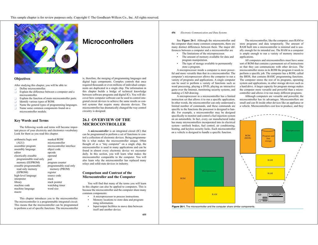 Microcontrollers Goodheart Erasable Programmable Readonly Memory Integrated Circuits These