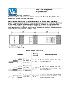 Wall bracing panel requirements