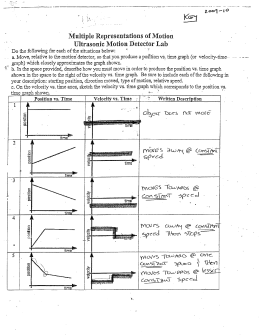 08 u8 Ws 4 Keyrevised   Ki ic Energy   Force moreover Tn Child Support Worksheet   Rosenvoile furthermore Worksheet 4   Modeling Physics furthermore Unit 1 Constant Velocity  Review Sheet 2   YouTube in addition Kinematics in besides Velocity Vs Time Graphs And Displacement Worksheet 4 Answers   Proga furthermore Constant Velocity Worksheet 1 A B further 1 3 Constant Velocity worksheet 3 additionally JEN YOO   Google in addition  also Chemistry 12 furthermore Tenth grade Lesson Constant Velocity Mathematical Model  Day 1 together with Physics Mechanics Modeling  Unit 2   Constant Velocity in addition Question relevant to the projectile motion segment from the besides Quiz   Worksheet   Free Fall Practice Problems   Study additionally Mark Lesmeister Dawson High Pearland ISD © Mark Lesmeister. on constant velocity model worksheet 4