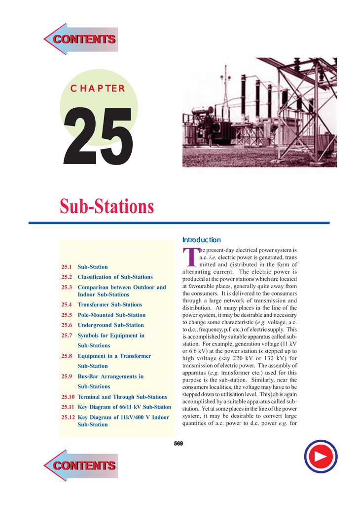 25 Sub Stations