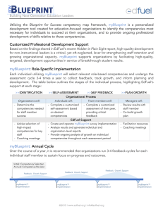 Customized Professional Development Support myBlueprint: Role