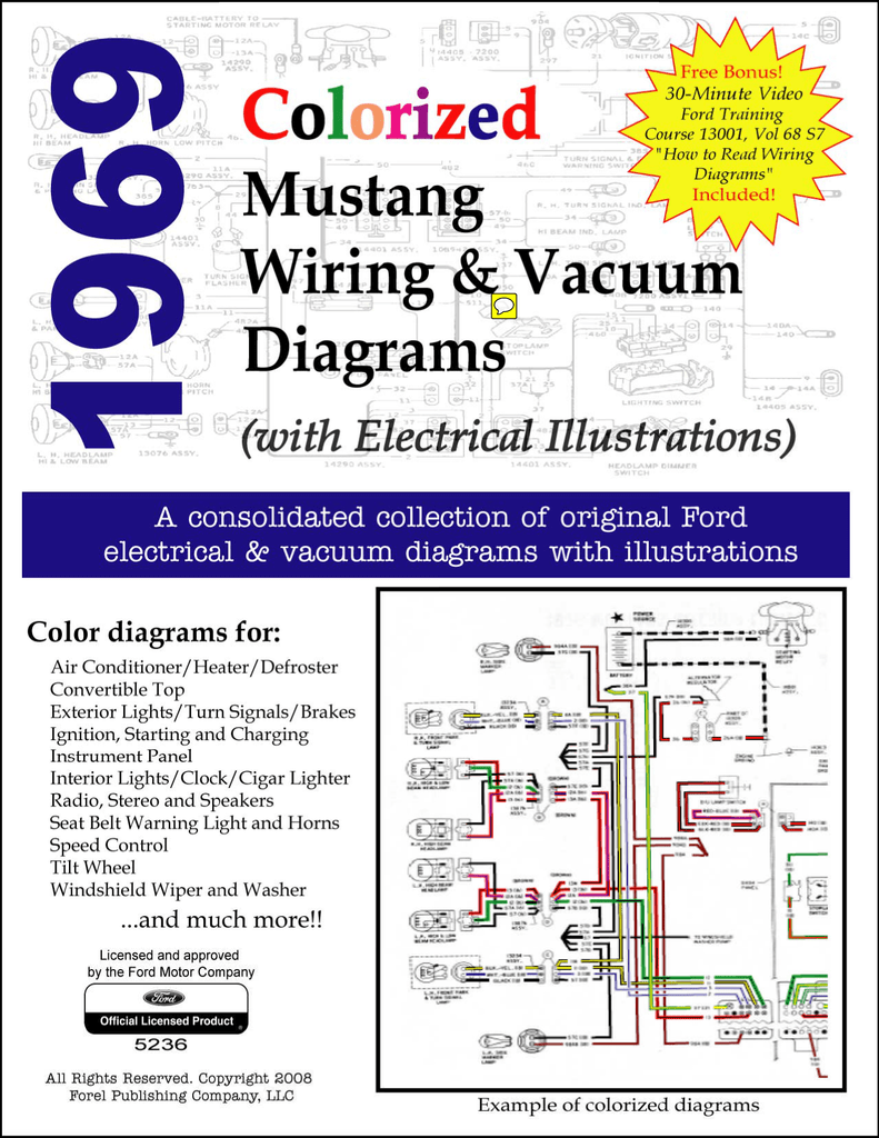 Demo 1969 Colorized Mustang Wiring And Vacuum Diagrams Speed Wheel Diagram