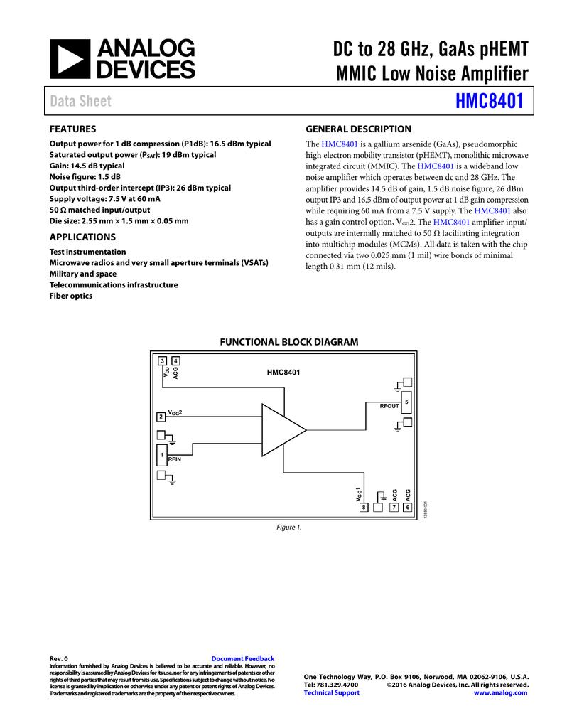 DC to 28 GHz, GaAs pHEMT MMIC Low Noise Amplifier HMC8401