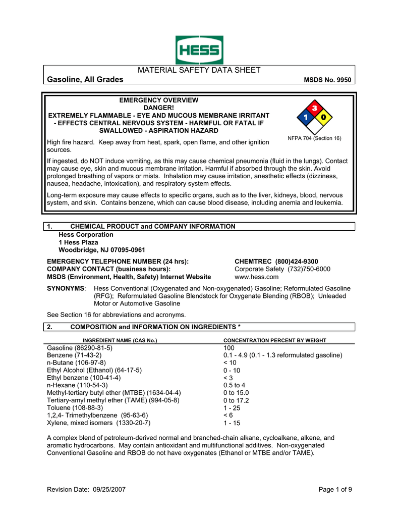 MATERIAL SAFETY DATA SHEET Gasoline, All Grades