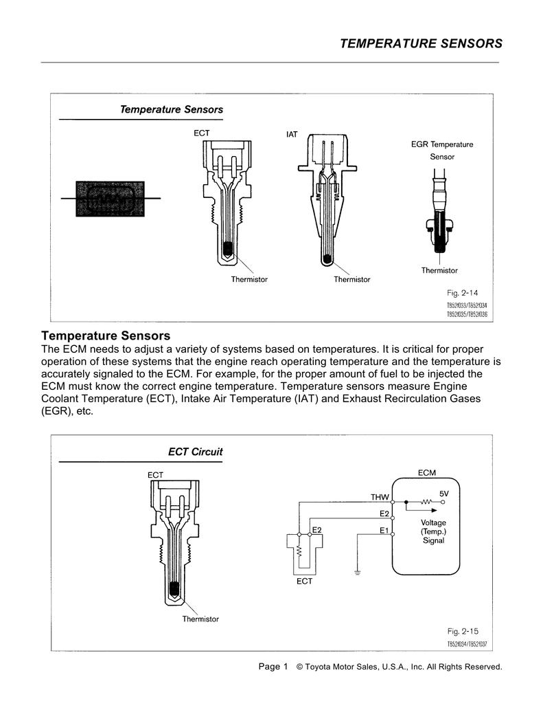 Temperature Sensors Sensor Diagram