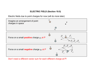 ELECTRIC FIELD (Section 19.5) Electric fields due to point charges