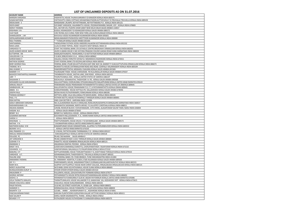 the list of unclaimed deposits