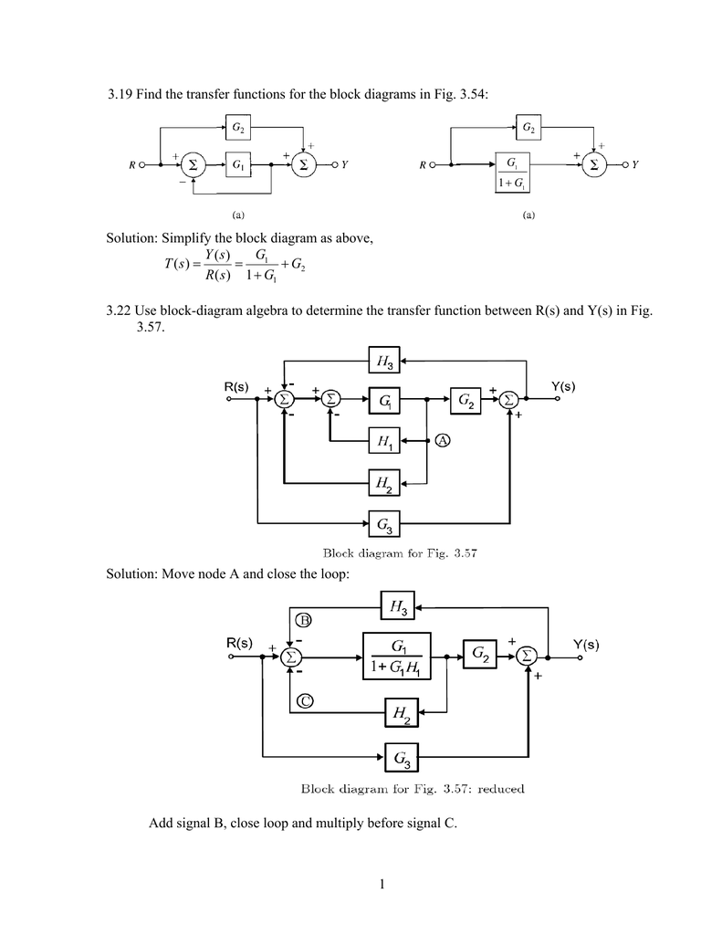 1 319 Find The Transfer Functions For Block Diagrams In Fig 354 Diagram Drawing Images