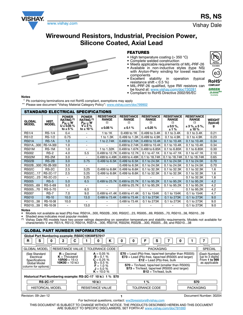 Vishay Dale RLR07 100 ohm 1/% 1//4W 100PPM Mil Spec 39017 Resistors 10pcs